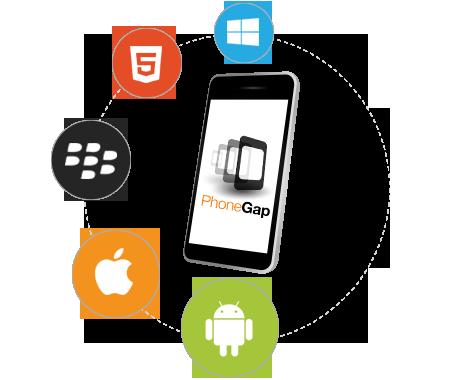 phonegap-application-technource